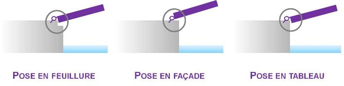Comment poser un volet d couvrez le guide pratique for Pose de gonds de volets